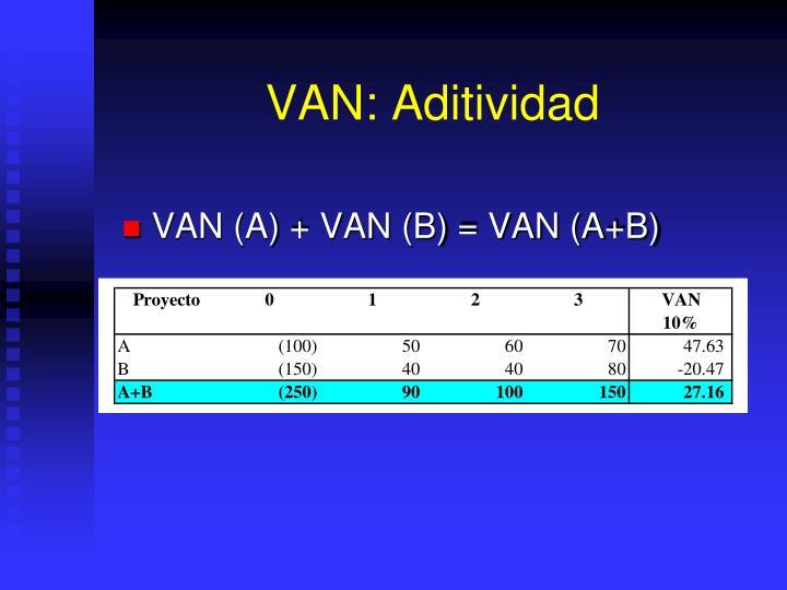 VAN: Aditividad
