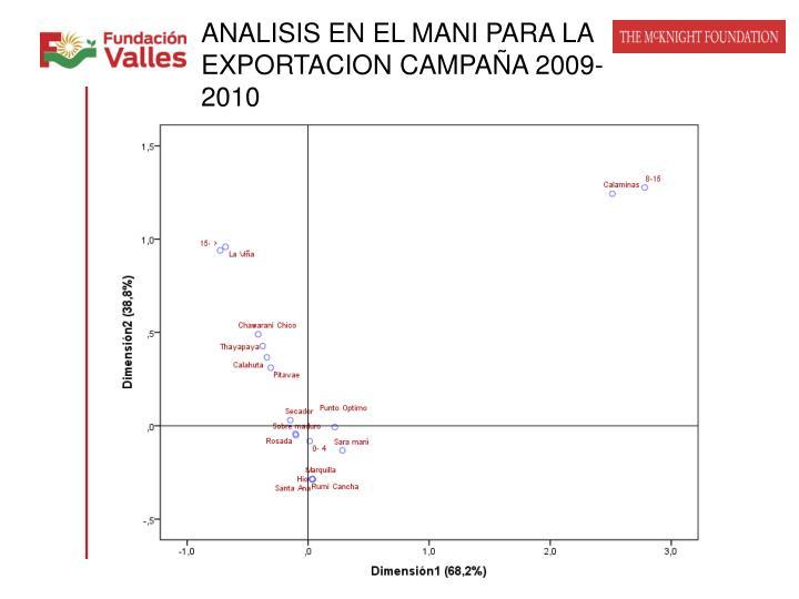 ANALISIS EN EL MANI PARA LA EXPORTACION CAMPAÑA 2009-2010