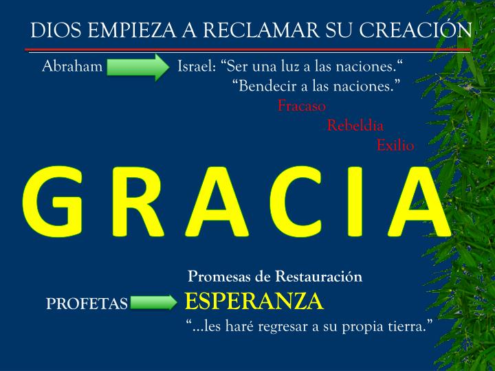 DIOS EMPIEZA A RECLAMAR SU CREACIÓN