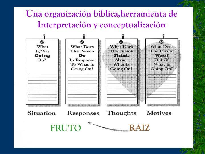 Una organización bíblica,herramienta de