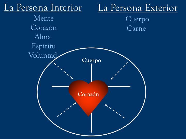 La Persona Interior