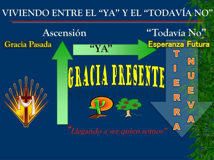 """VIVIENDO ENTRE EL """"YA"""" Y EL """"TODAVÍA NO"""""""