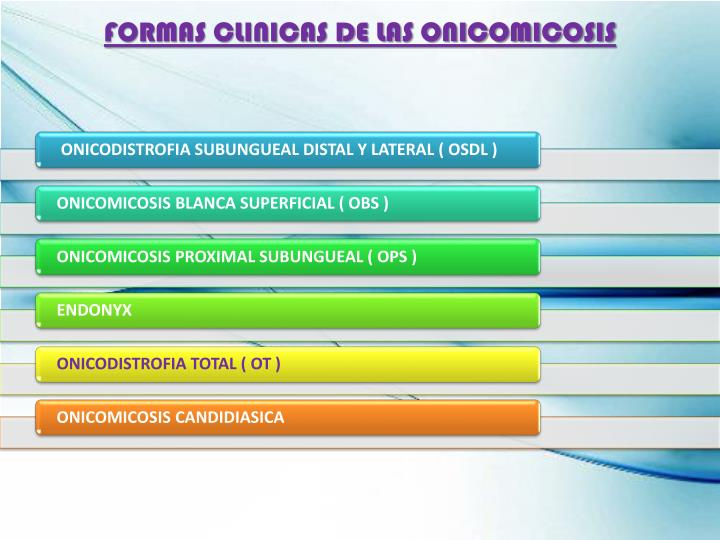 FORMAS CLINICAS DE LAS ONICOMICOSIS