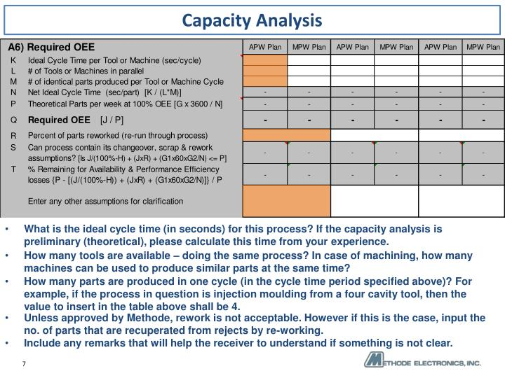 Capacity Analysis