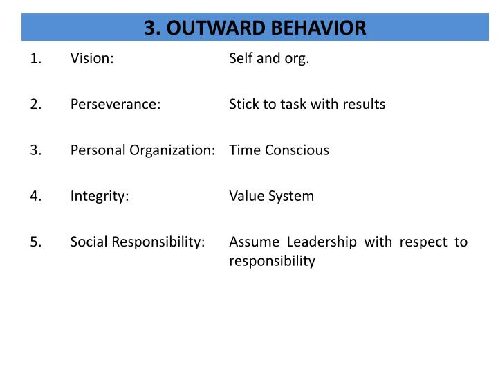 3. OUTWARD BEHAVIOR
