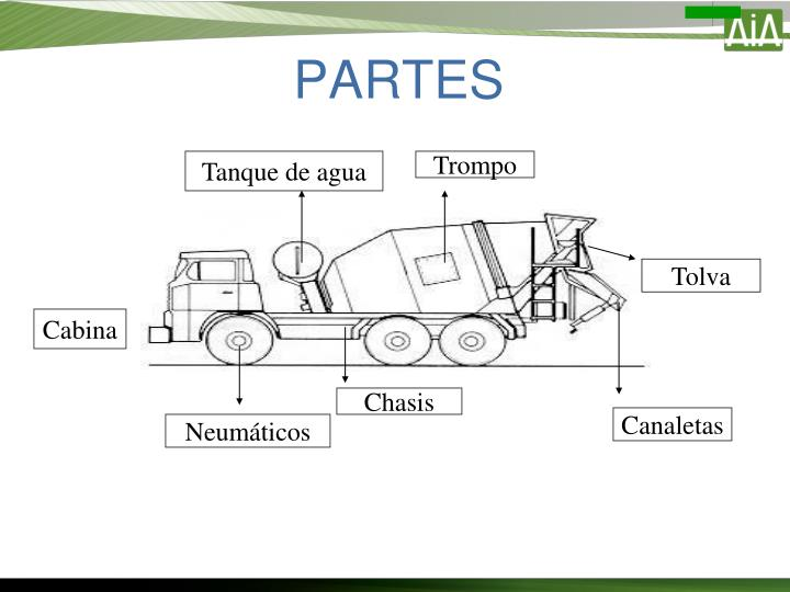PARTES