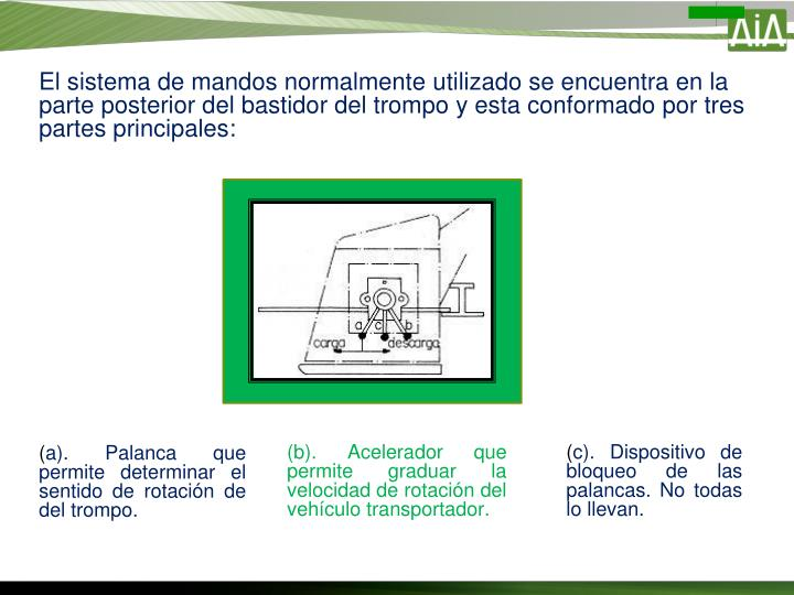 El sistema de mandos normalmente utilizado se encuentra en la parte posterior del bastidor del trompo y esta conformado por tres partes principales: