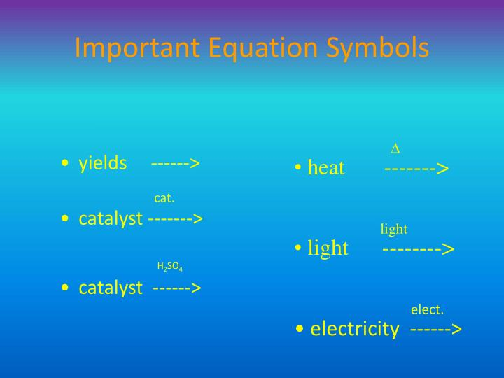 Important Equation Symbols