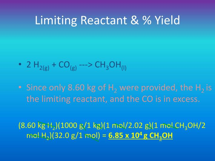 Limiting Reactant & % Yield