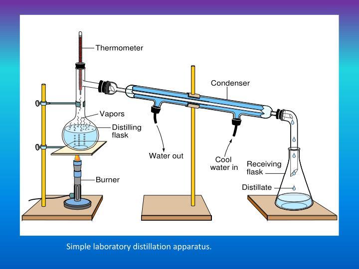 Simple laboratory distillation apparatus.