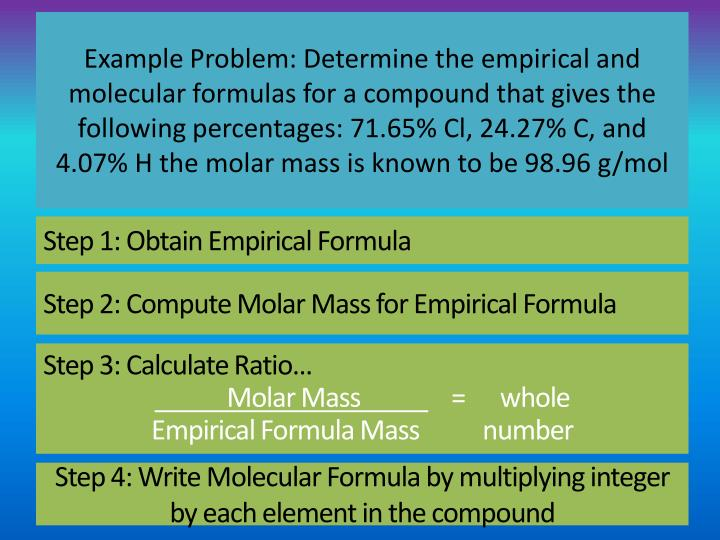 Example Problem: Determine the empirical and molecular formulas for a compound that gives the following percentages: 71.65%