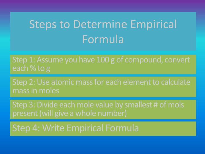 Steps to Determine Empirical Formula