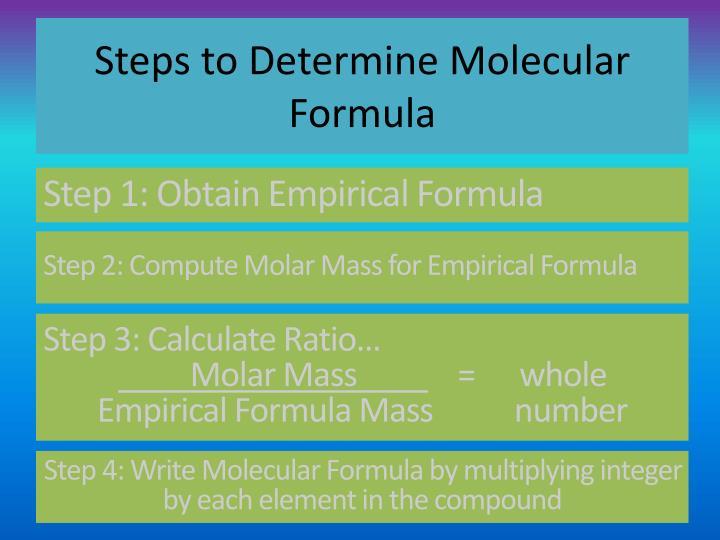 Steps to Determine Molecular Formula