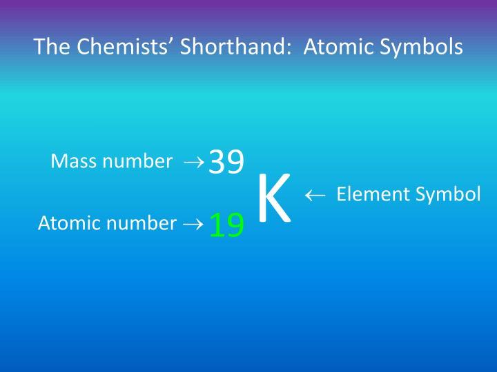 The Chemists' Shorthand:  Atomic Symbols