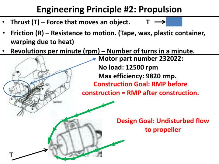 Engineering principle 2 propulsion