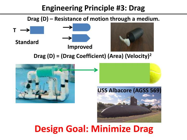Engineering principle 3 drag