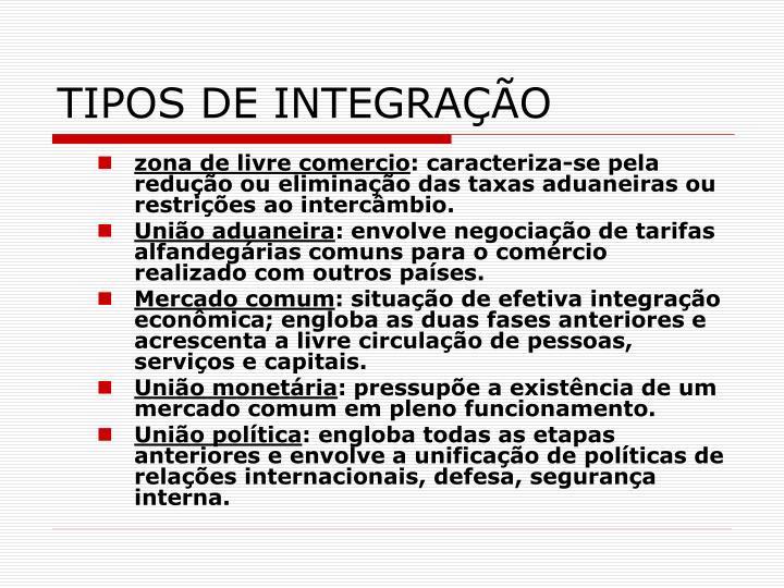 TIPOS DE INTEGRAÇÃO