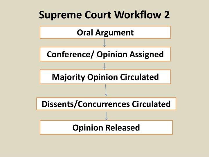 Supreme court workflow 2