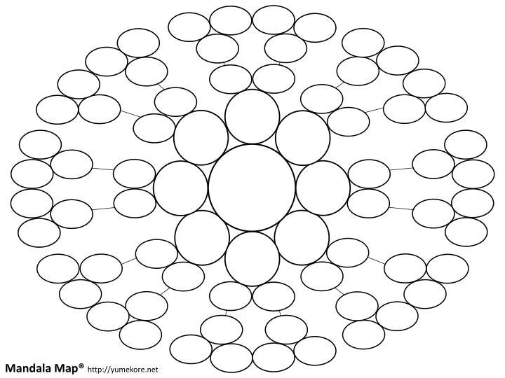 Mandala Map®
