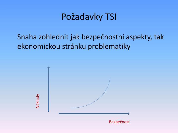 Požadavky TSI