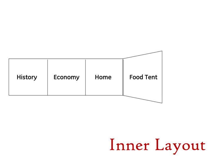Inner Layout