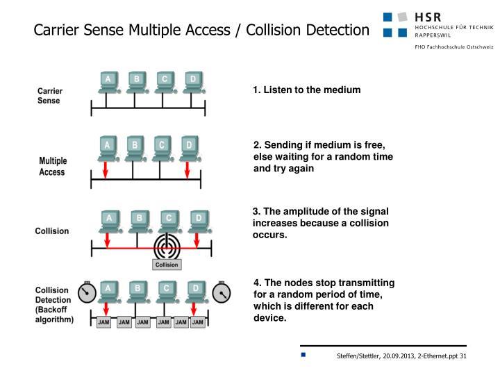 Carrier Sense Multiple Access / Collision Detection