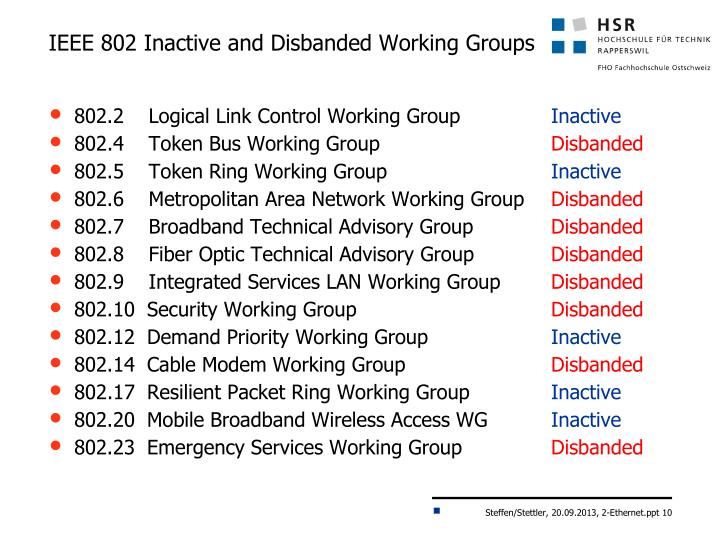 IEEE 802 Inactive and Disbanded Working Groups