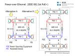 power over ethernet ieee 802 3at poe