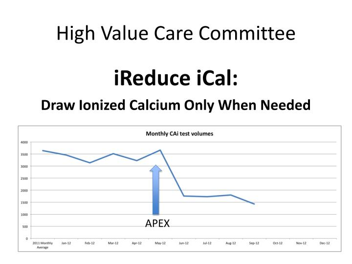 High Value Care Committee