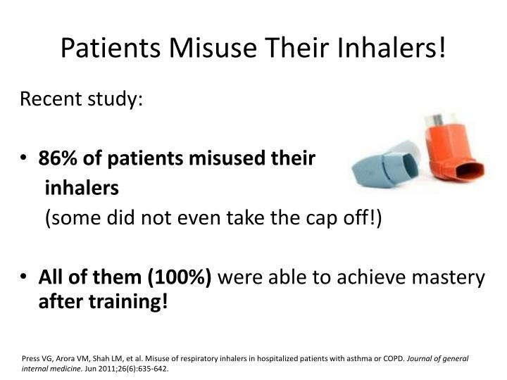 Patients Misuse Their Inhalers!
