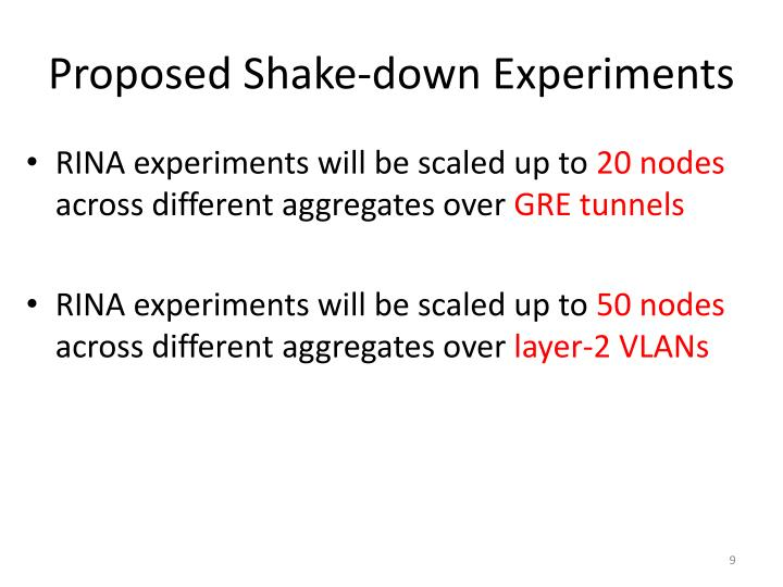 Proposed Shake-down Experiments