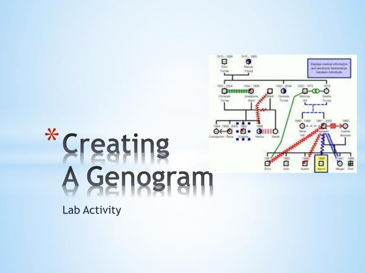 3 Generation Family Genogram  To start view this sample