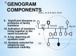 genogram components1