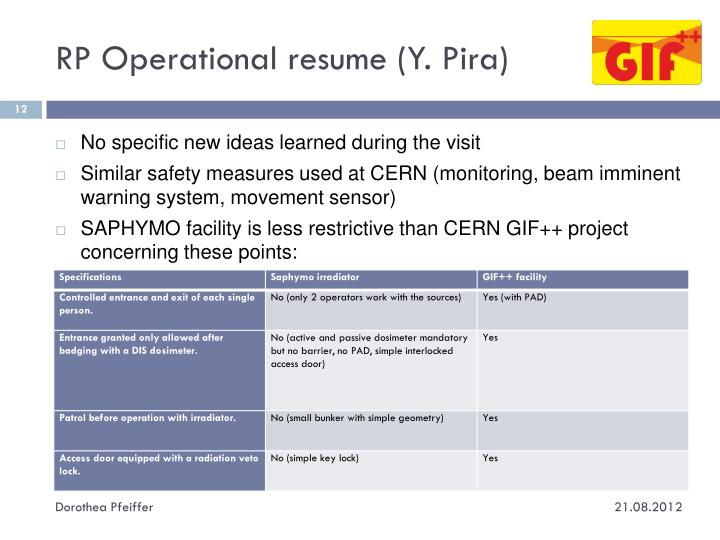 RP Operational resume (Y. Pira)