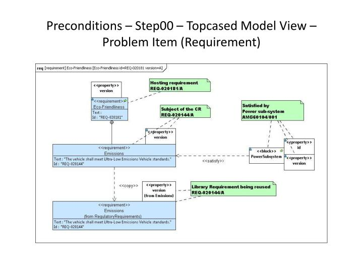 Preconditions – Step00 –