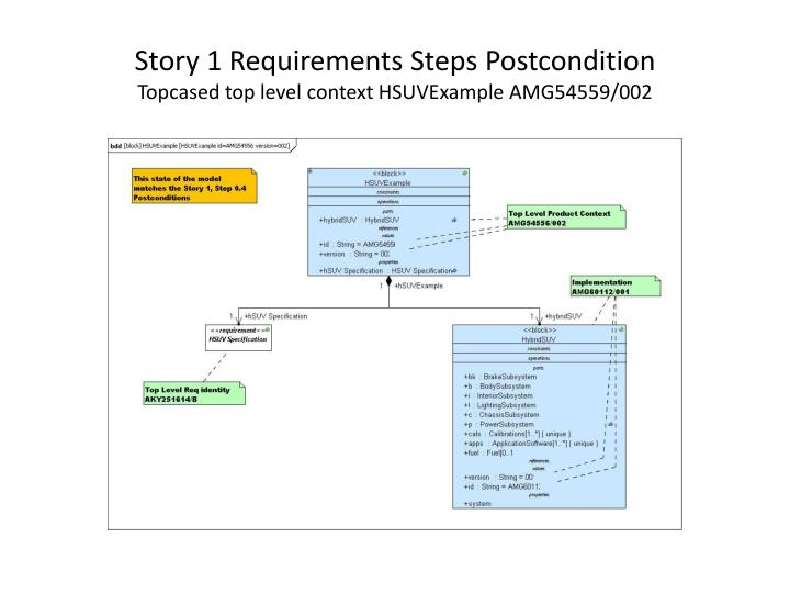 Story 1 Requirements Steps
