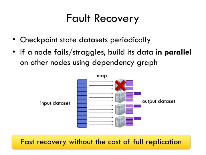 Fault Recovery