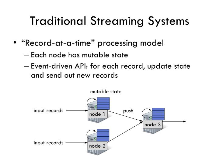Traditional Streaming Systems
