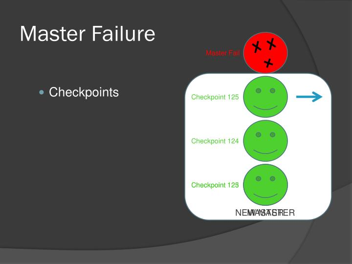 Master Failure