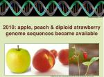 2010 apple peach diploid strawberry genome sequences became available
