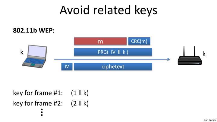 Avoid related keys