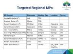 targeted regional mps