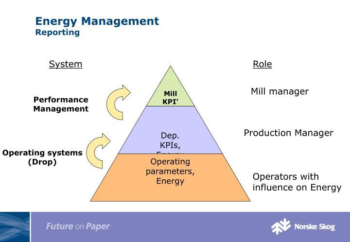 Mill KPI's