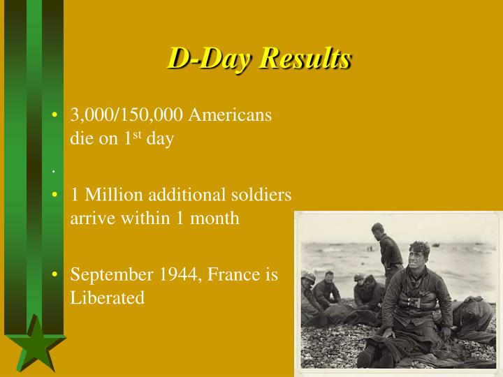 D-Day Results