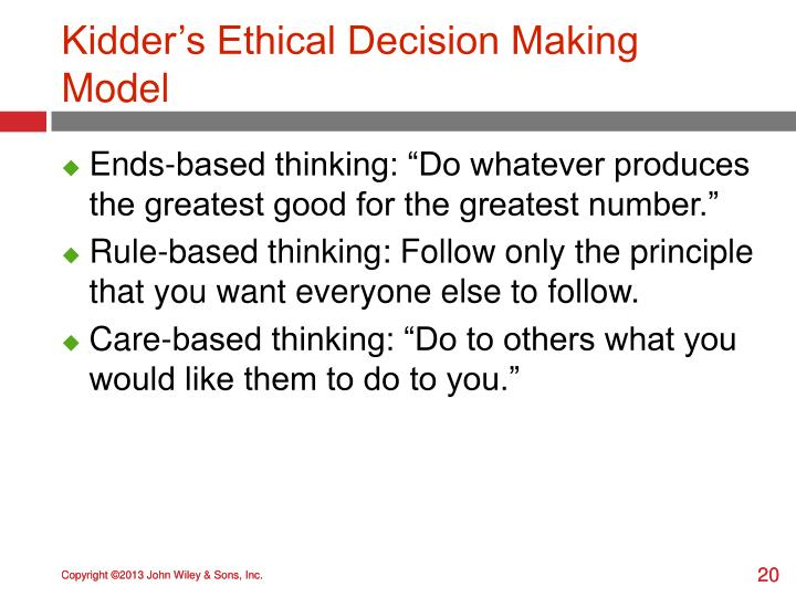 Kidder's Ethical Decision Making Model