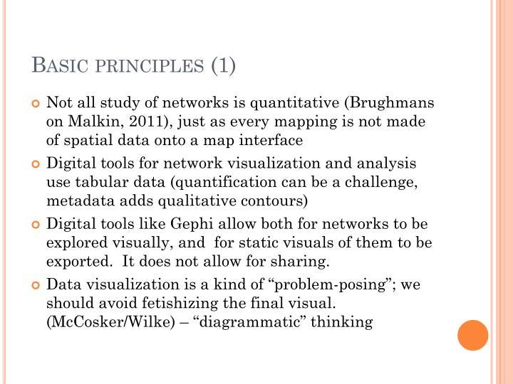 Basic principles (1)