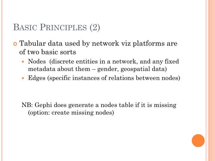 Basic Principles (2)