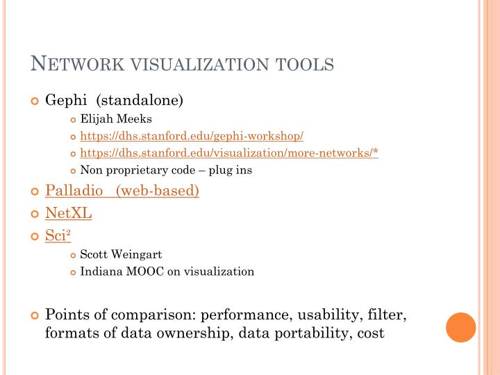 Network visualization tools
