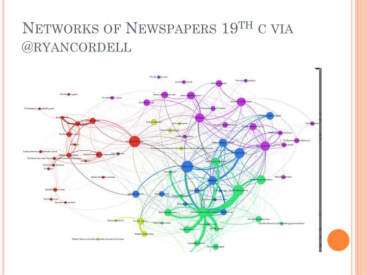 Networks of Newspapers 19