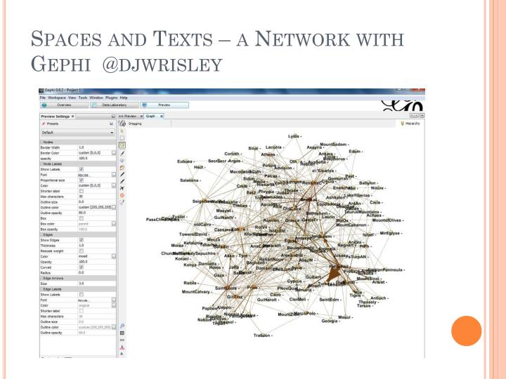 Spaces and Texts – a Network with